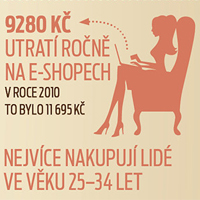 e-commerce-grafika