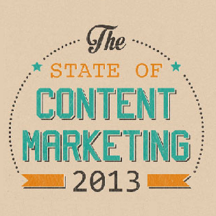 content marketing infografika