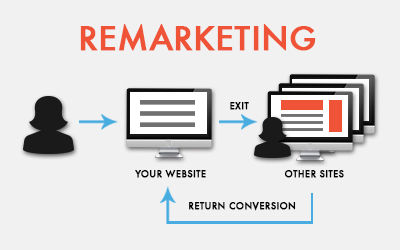 remarketing2