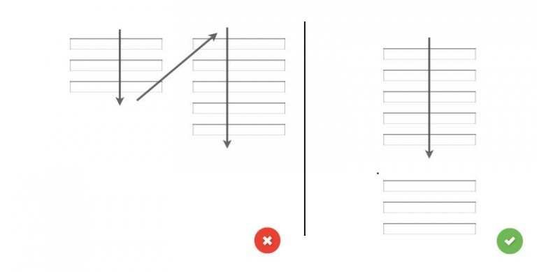 form-reading-pattern-768x390