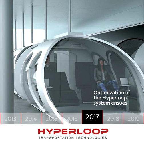 hyperloop plány 2
